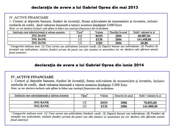 conturi-2013-2024